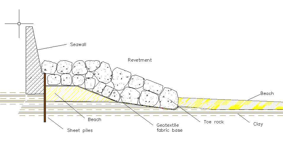 Diagram showing the construction of the sea defences at Westover, Milford on Sea